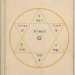 3894 - Alpha Omega Hexagram Tracing Board Diagram Hebrew And within Tracing Hebrew Letters