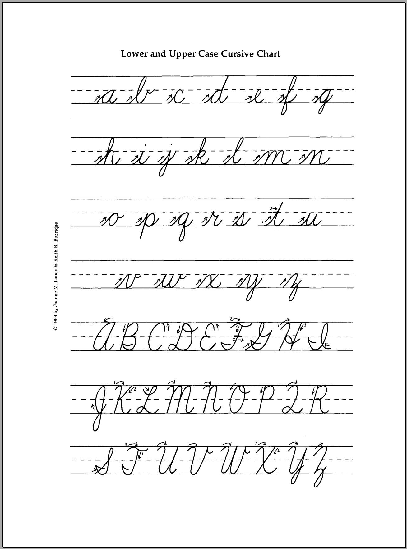 A To Z Cursive Letters | View Lowercase And Uppercase inside Tracing Cursive Alphabet Letters