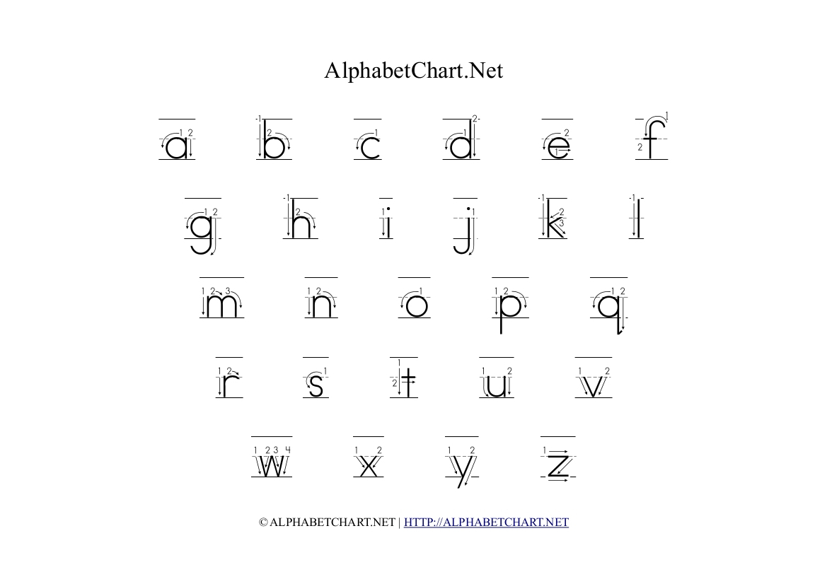 Alphabet Chart With Arrows In Lowercase | Alphabet Chart Net throughout Tracing Letters With Arrows