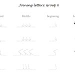 Arabic Alphabet Pdf | Arabic Alphabet Online حروف العربية intended for Tracing Arabic Letters Pdf