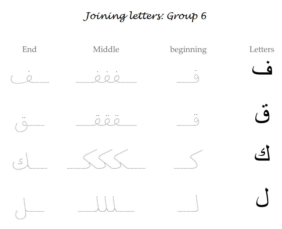 Arabic Alphabet Pdf | Arabic Alphabet Online حروف العربية with regard to Arabic Letters Tracing Worksheets Pdf