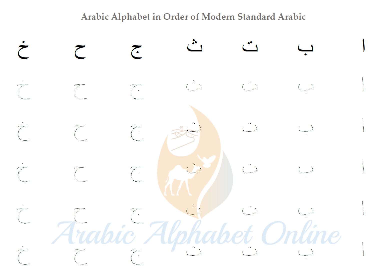 Arabic Alphabet Tracing Worksheets | Arabic Alphabet Online intended for Tracing Letters Booklet