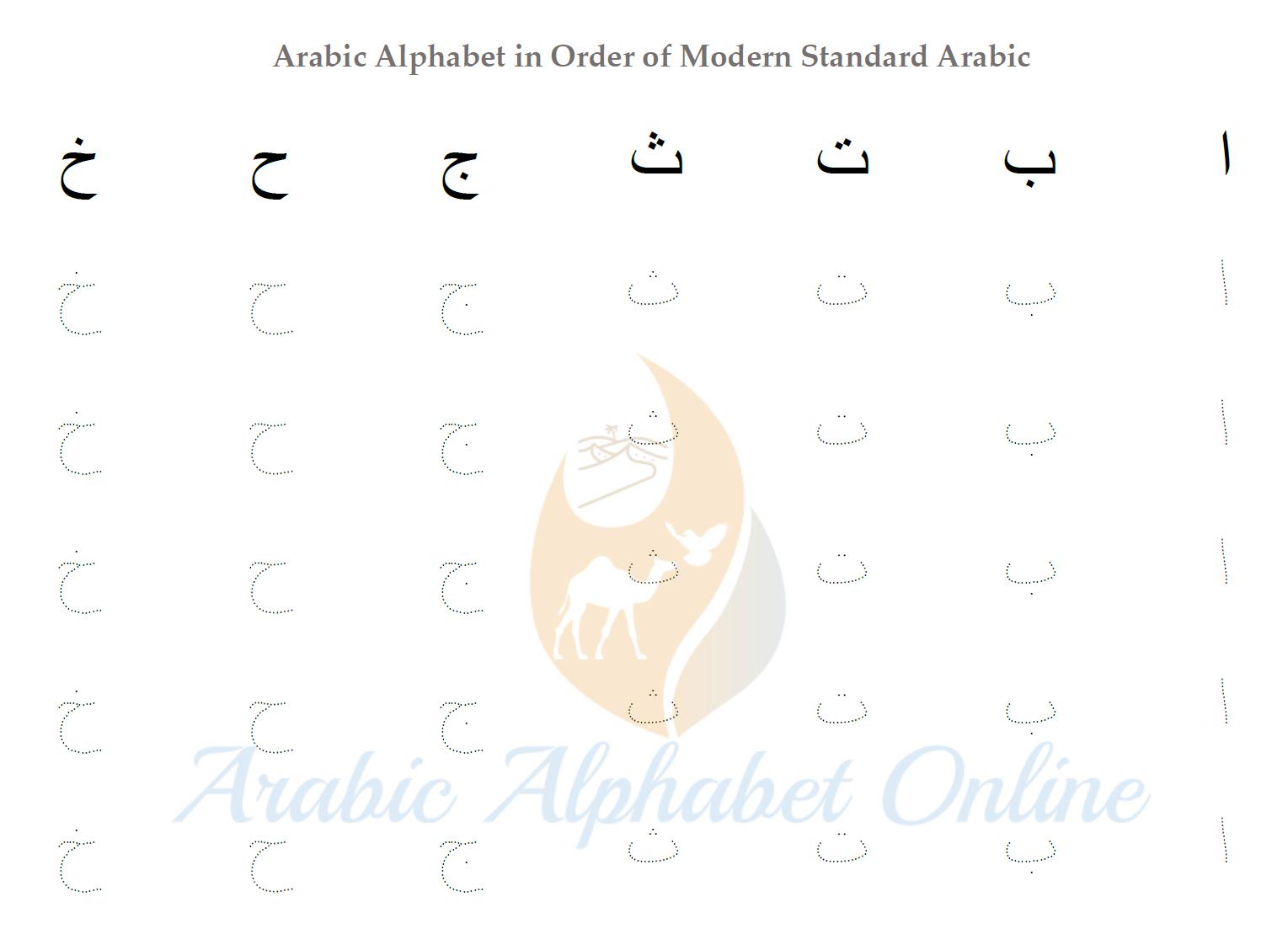 Arabic Alphabet Tracing Worksheets | Arabic Alphabet Online with Arabic Letters Tracing Worksheets