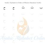 Arabic Letters | Arabic Alphabet Online حروف العربية within Tracing Arabic Letters Pdf