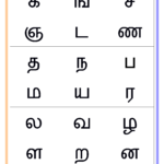 Free Printable For Kids (Toddlers/preschoolers) Flash Cards pertaining to Tamil Letters Tracing Worksheets Pdf