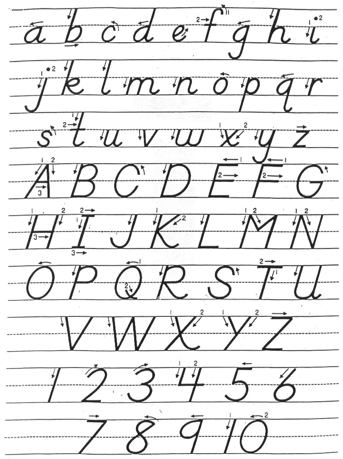 Image Result For D'nealian Handwriting | Handwriting intended for D'nealian Alphabet Tracing Worksheets
