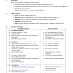 Lesson Plan (Arabic Alphabet 1-7) pertaining to Tracing Letters Lesson Plan