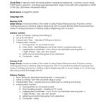 Lesson Plan - Biloxi Public Schools inside Tracing Letters Lesson Plan