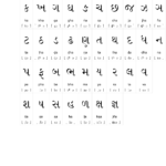 Post In Baby's Room Gujarati Alphabet Pdf - Google Search inside Writing Practice Of Gujarati Letters By Tracing