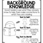 Reading Worskheets: Worksheets Free 6Th Grade Math Area And throughout Printactivities Com Tracing Letters Names