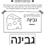 The Hebrew Word For Cheese Is Gevinah. Printable Hebrew with regard to Tracing Hebrew Letters