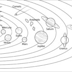 Best Photo Of Solar System Coloring Custom Name Tracing