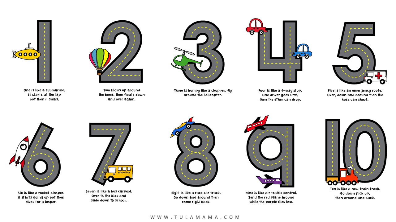 Free Printable Number Formation Rhymes For Fun Learning