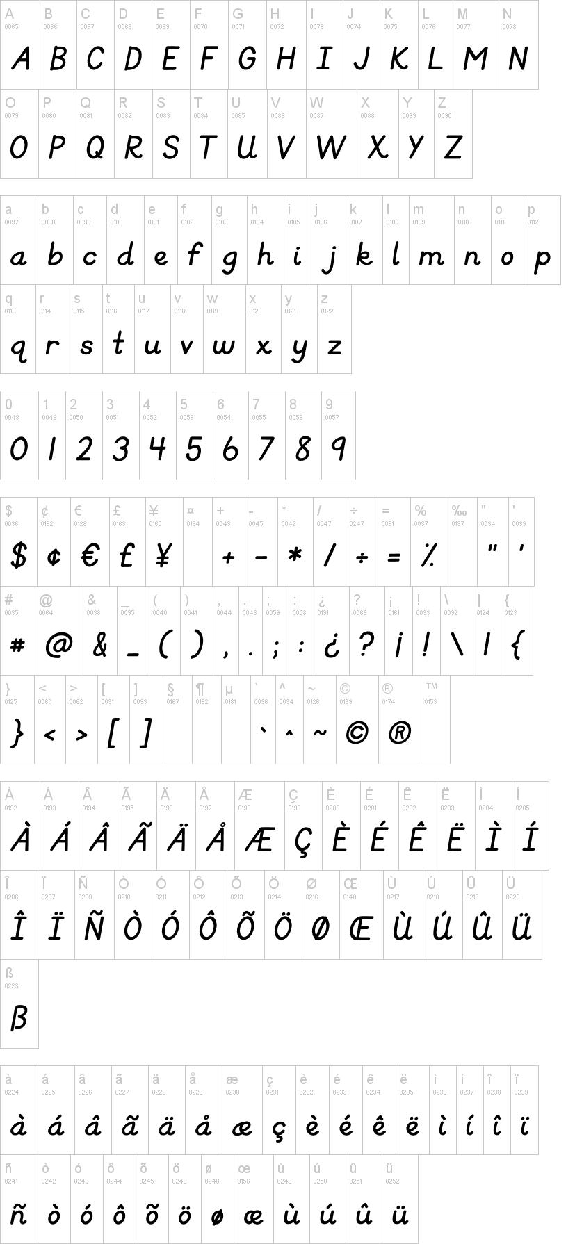 Kg Primary Italics Font | Dafont
