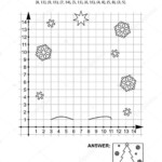 Coordinate Graphing, Or Drawcoordinates, Math Worksheet With Christmas  Tree: To Reveal The Mystery Picture Plot And Connect The Dots With Given