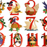 "The Twelve Days Of Christmas"" Items And Their Cost"