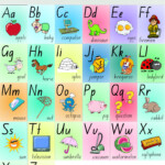 A4 Alphabet Posters (Nsw Foundation Font) | Alphabet Chart