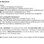 Aims & Objectives: You Will Learn: Theme: What Is The