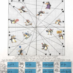 Christmas Algebra Activity Graphing Lines & Penguins ~ All 3