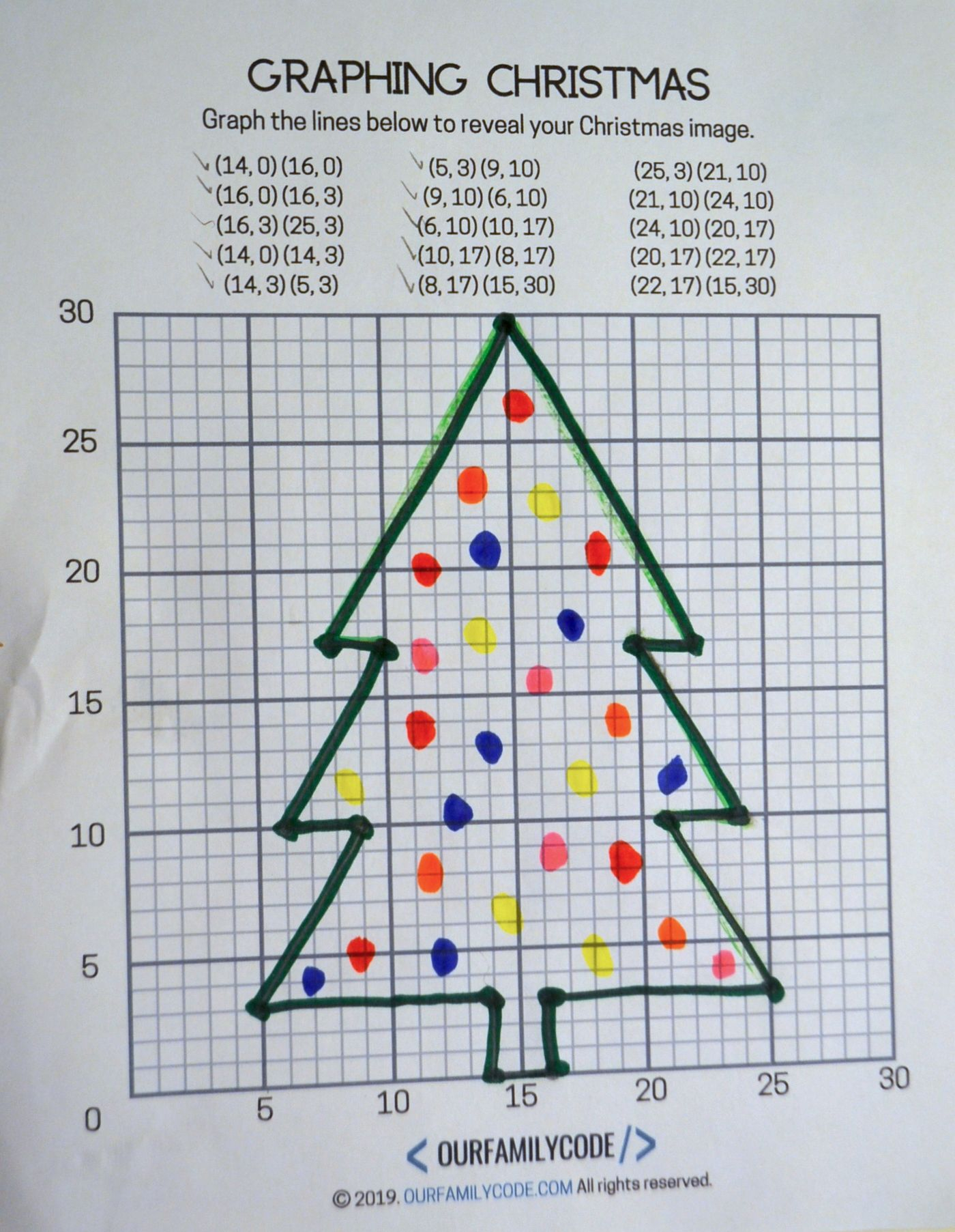 Graphing Christmas Coordinates Math Art Activity | Our
