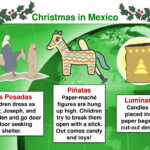 Ppt - Christmas In Mexico Powerpoint Presentation, Free