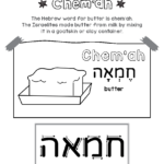 The Hebrew Word For Butter Is Chem'ah. Printable Hebrew