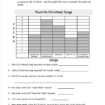 Worksheet ~ Astonishing Scienceorksheets For 2Nd Grade