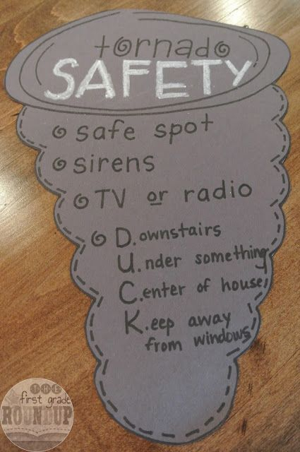 Severe Weather Safety Anchor Charts For Tornado Safety