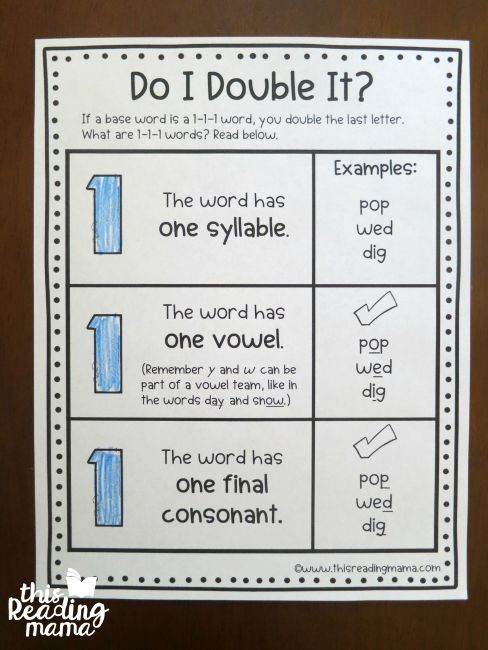 1 1 1 Doubling Rule Printables Doubling Rule Doubling