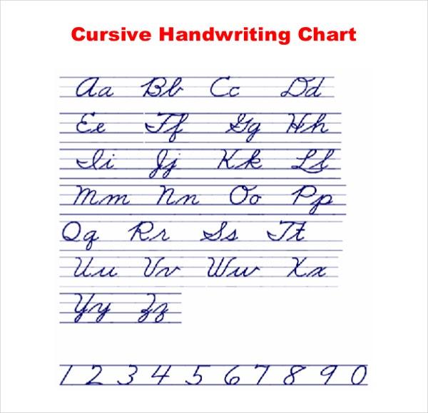 11 Cursive Writing Templates Free Samples Example