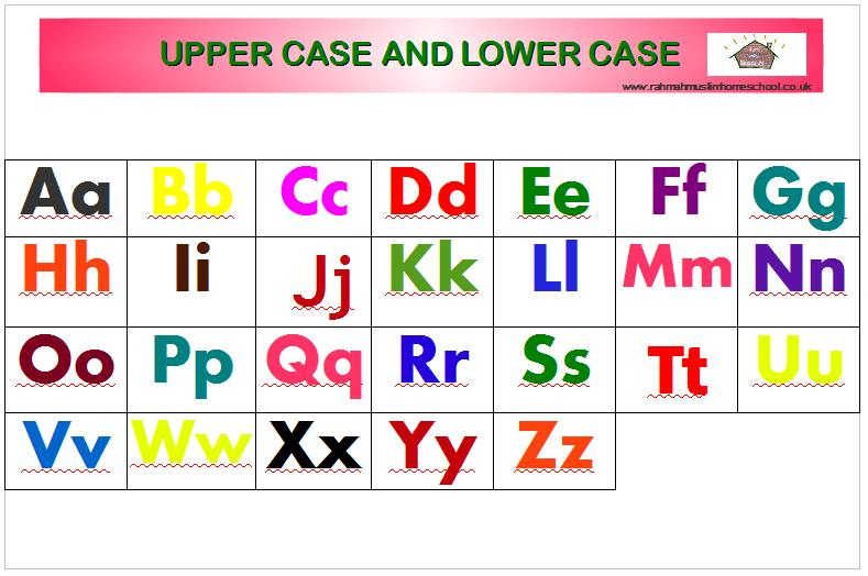 Alphabet Letter Flashcards And Posters Upper Case And