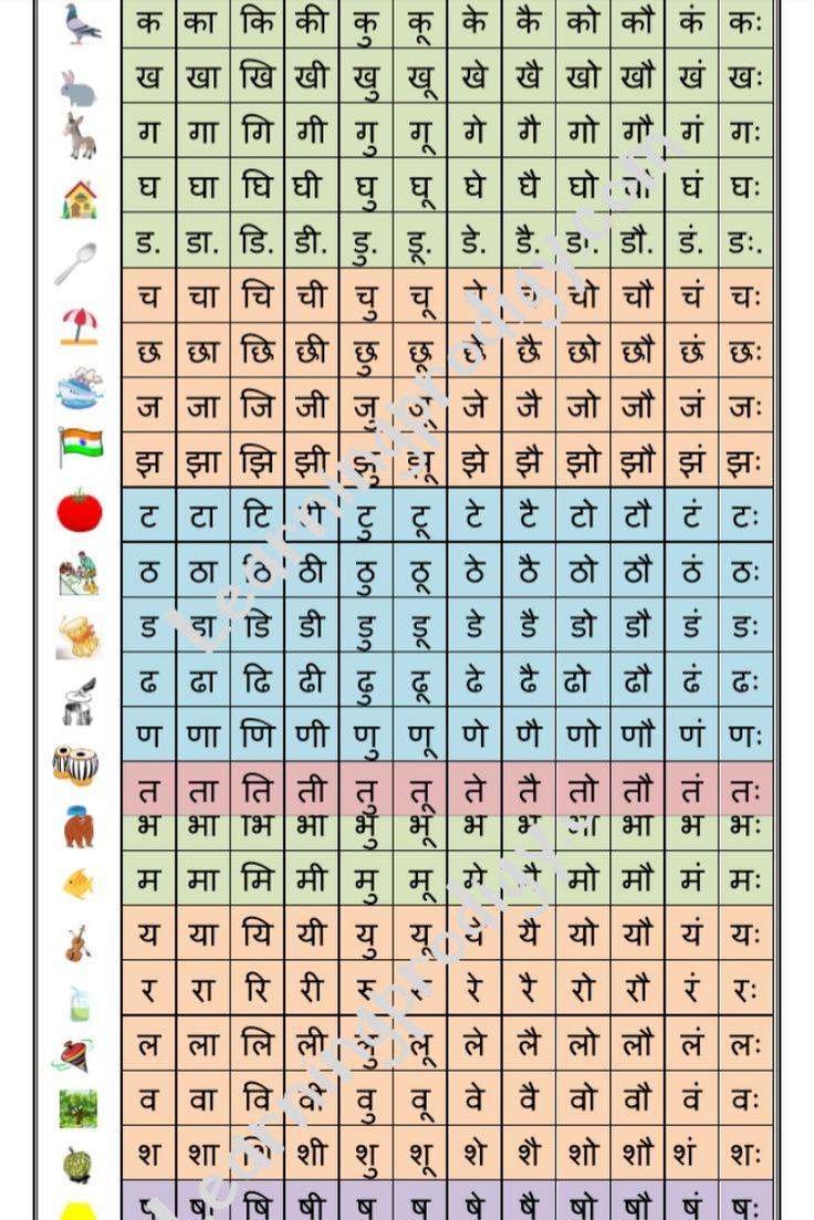 Hindi Barakhadi Chart For Preschoolers Hindi Alphabets