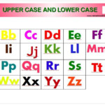Image Result For A To Z Alphabet Wall Lower And Uppercase