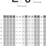 Let s Master The Korean Alphabet In 50 Minutes Free Download