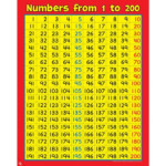 Number Chart 1 200 In 2020 Number Chart Printable