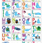 This Colorful Alphabet Chart Has Upper And Lowercase